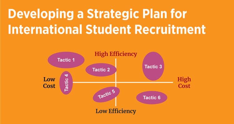 Blog-header-top-Developing-a-Strategic-Plan-for_v3