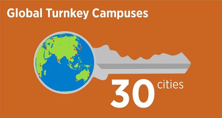 Global Turnkey Campuses