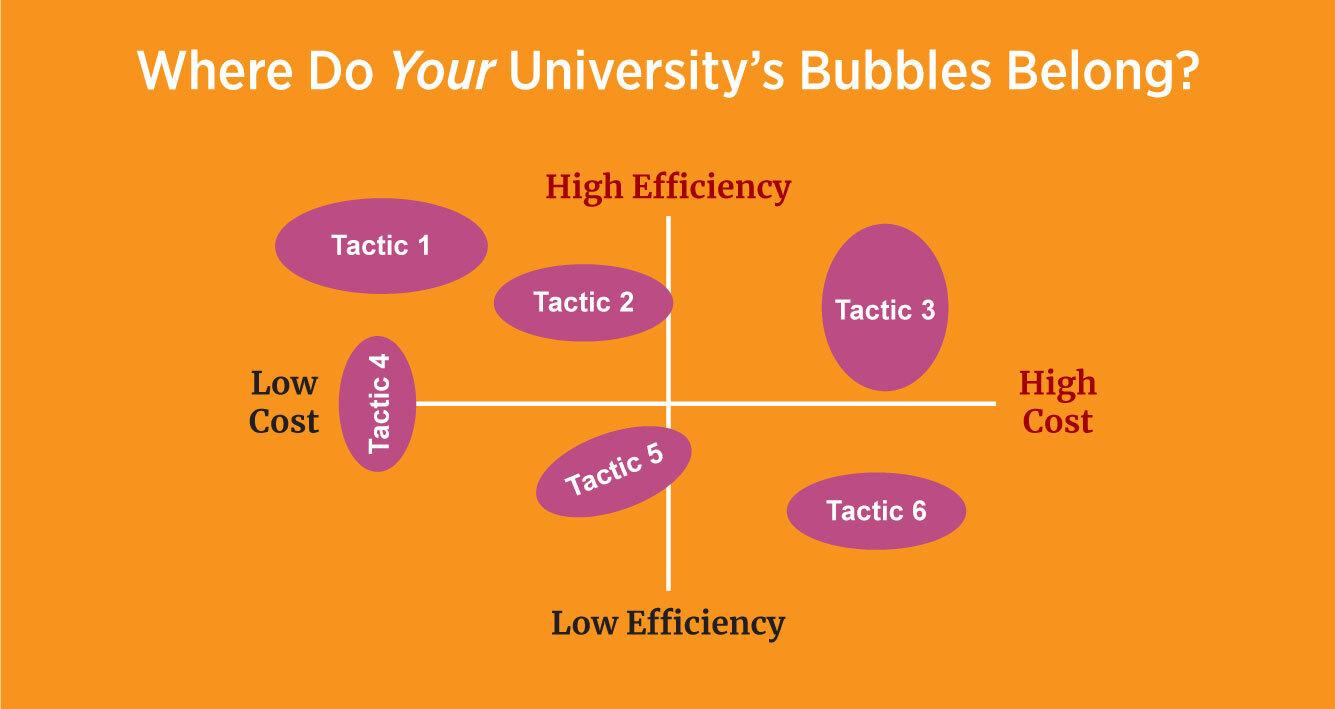 Blog-inline-image--Your-University-Recruiting-Strategy-v2