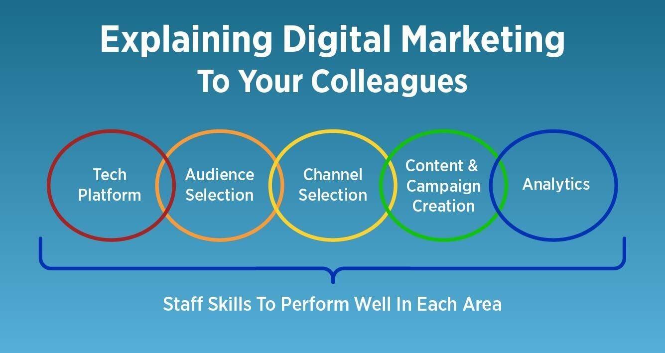 Explaining Digital Marketing_v2