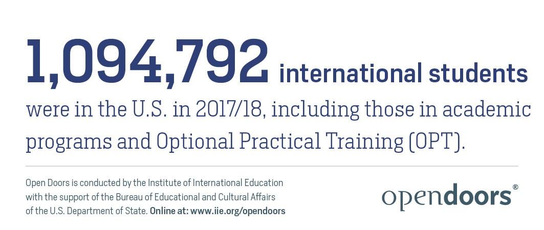 International Students, 2018-Open Doors