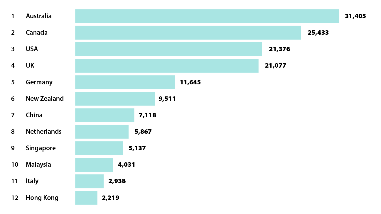 blog-13sept17-graph1-01-01.png
