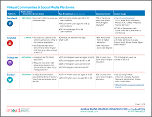 intead-virtual-communitiessocial-media-platforms-thumb.png