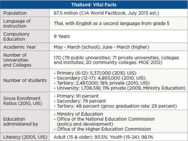 vital_facts